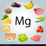 Low Magnesium & chronic low back pain!